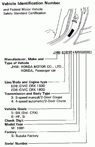 CRX-VIN.png