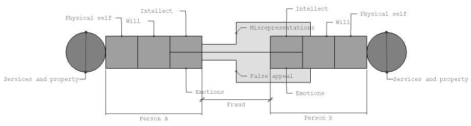 Fraud%20diagram.png