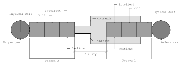 Slavery%20diagram.png