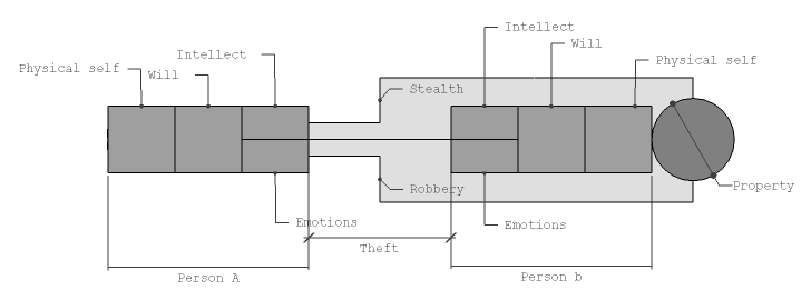 Theft%20diagram.png